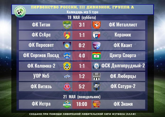 Результаты игр 5-го тура в Чемпионате России III дивизионе, зона Московская область, группа А 2018